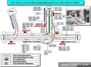 Beşiktaş Meydanı troleybüs hareket şeması (1981-1984)